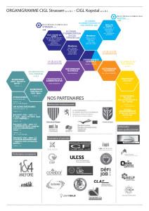 Nos services et partenaires 2014.pdf.ebook